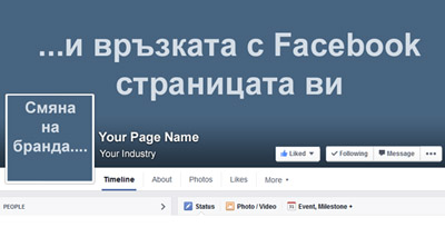 Смяна на търговската марка и връзката с Facebook страницата ви